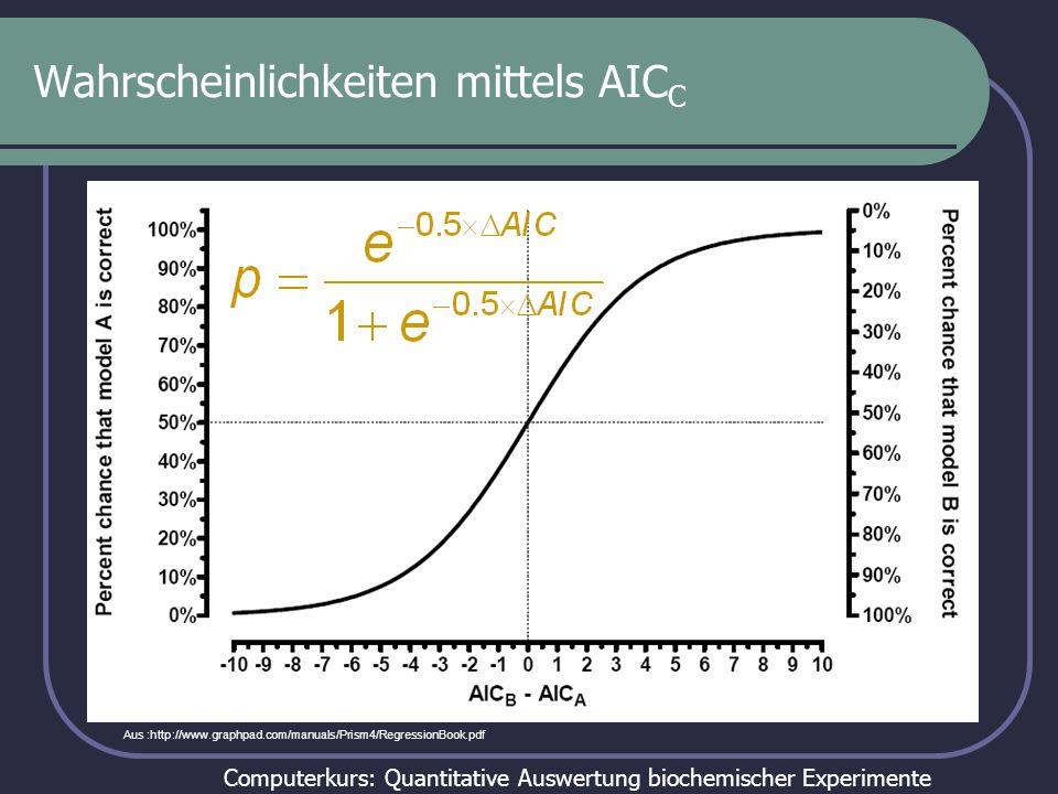 Wahrscheinlichkeiten mittels AICC