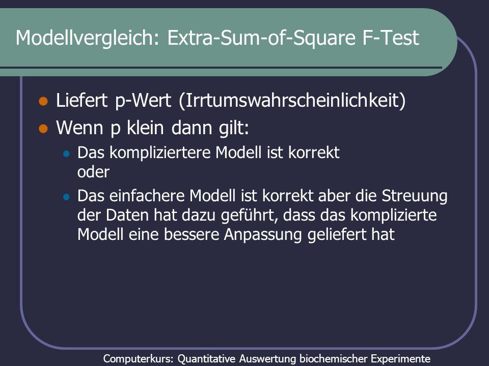 Modellvergleich: Extra-Sum-of-Square F-Test