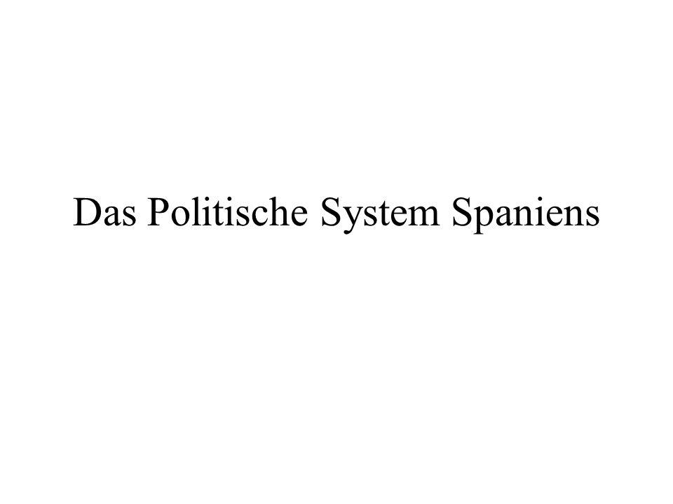 Das Politische System Spaniens