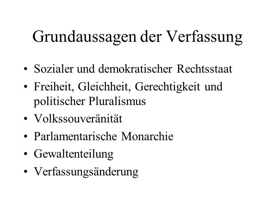 Grundaussagen der Verfassung