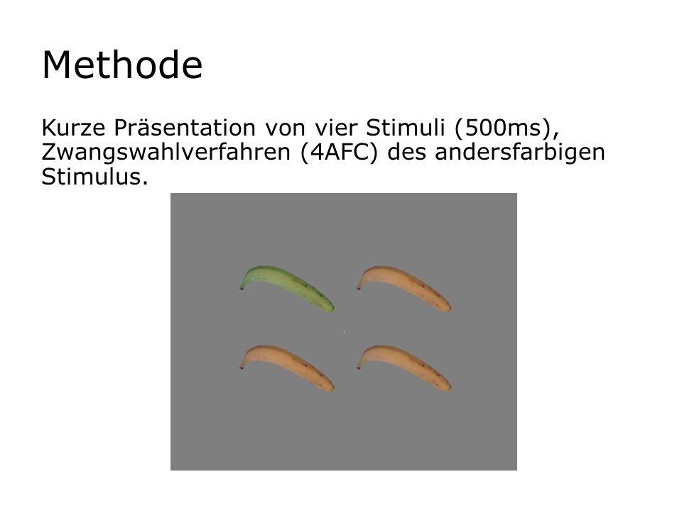 MethodeKurze Präsentation von vier Stimuli (500ms), Zwangswahlverfahren (4AFC) des andersfarbigen Stimulus.