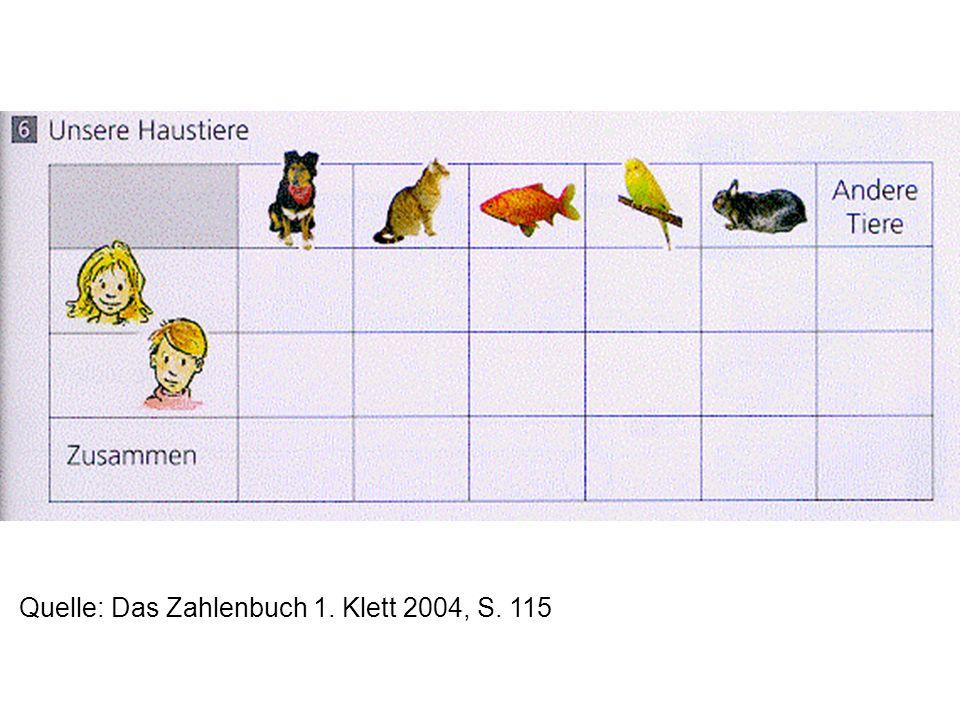 Quelle: Das Zahlenbuch 1. Klett 2004, S. 115