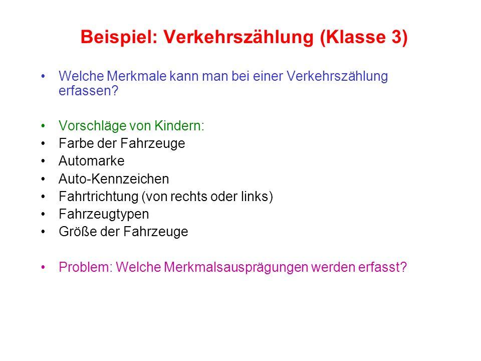 Beispiel: Verkehrszählung (Klasse 3)
