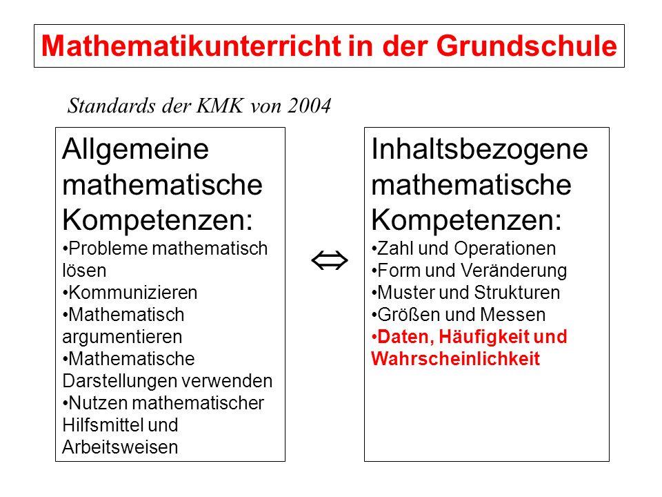  Mathematikunterricht in der Grundschule