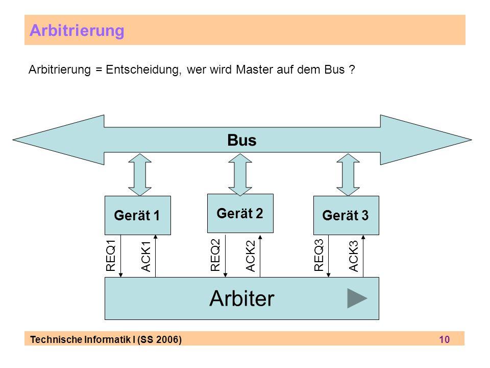 Arbiter Arbitrierung Bus Gerät 1 Gerät 3 Gerät 2
