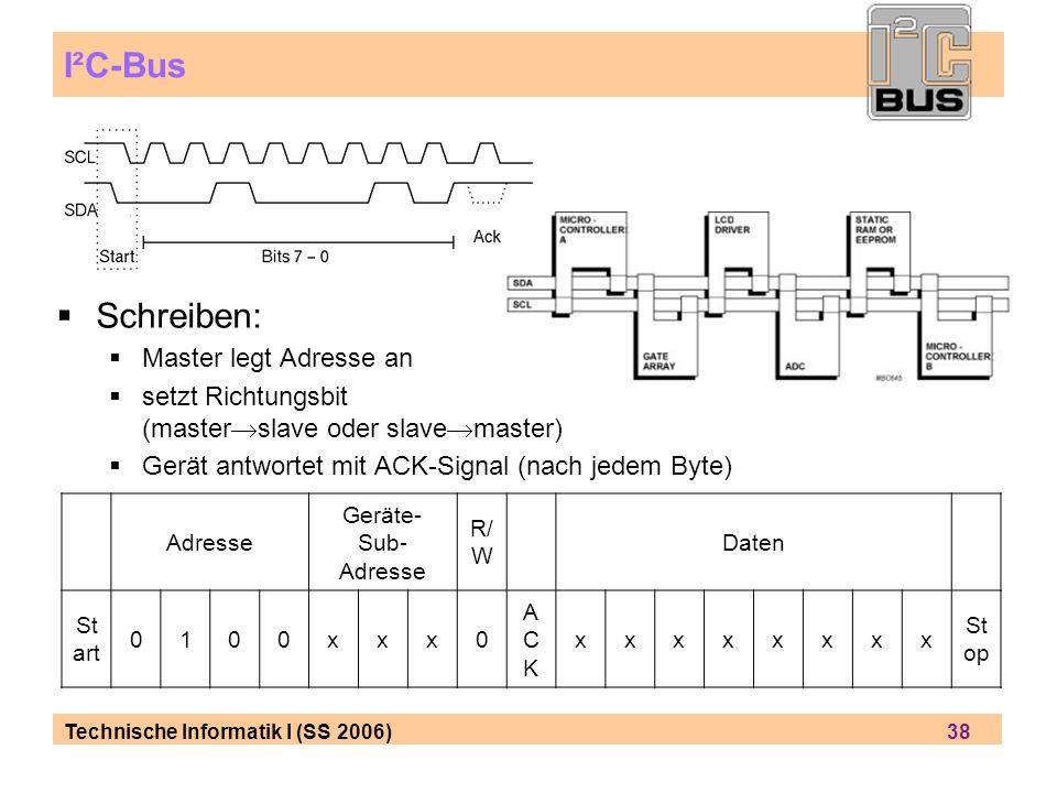 I²C-Bus Schreiben: Master legt Adresse an