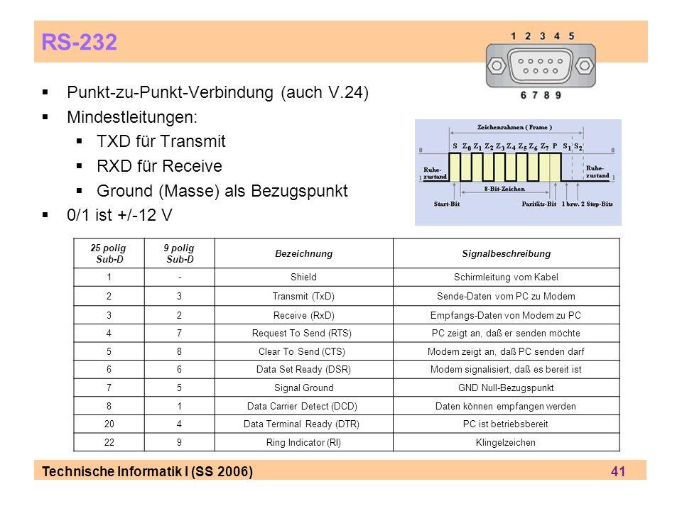RS-232 Punkt-zu-Punkt-Verbindung (auch V.24) Mindestleitungen: