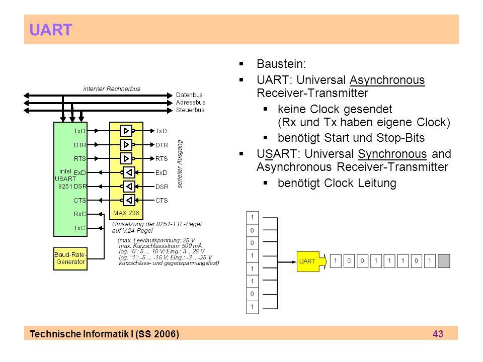 UART Baustein: UART: Universal Asynchronous Receiver-Transmitter