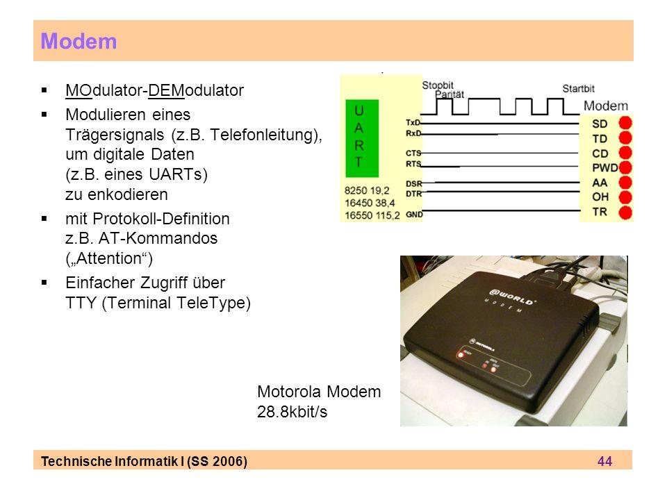 Modem MOdulator-DEModulator