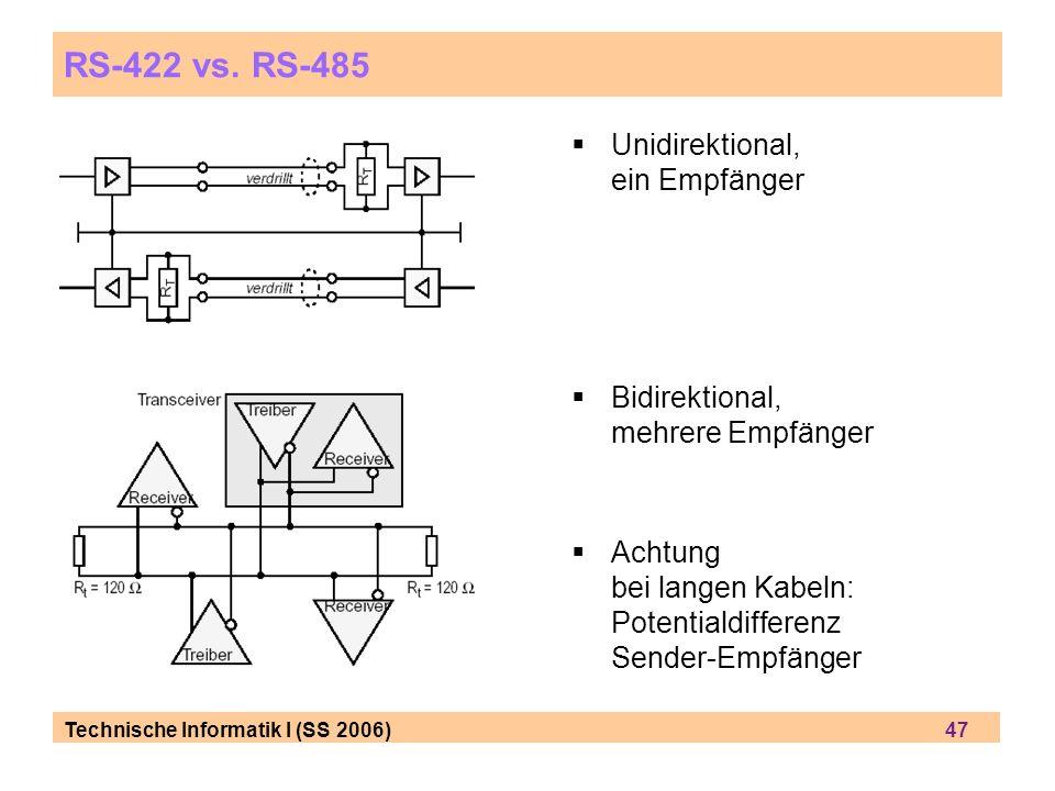 RS-422 vs. RS-485 Unidirektional, ein Empfänger
