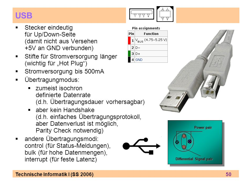 USB Stecker eindeutig für Up/Down-Seite (damit nicht aus Versehen +5V an GND verbunden)