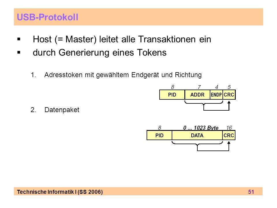 Host (= Master) leitet alle Transaktionen ein