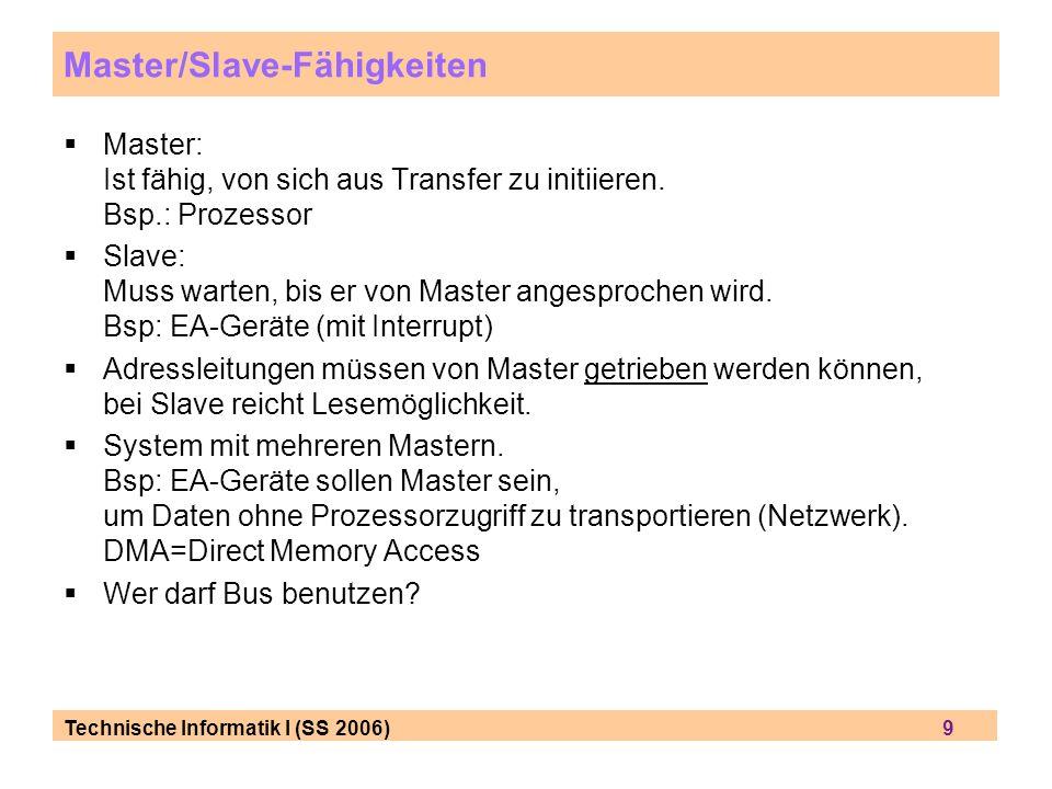 Master/Slave-Fähigkeiten