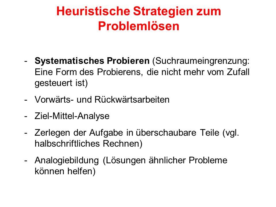 Heuristische Strategien zum Problemlösen