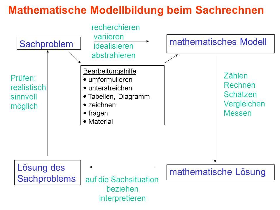 Mathematische Modellbildung beim Sachrechnen
