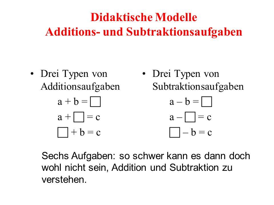 Didaktische Modelle Additions- und Subtraktionsaufgaben