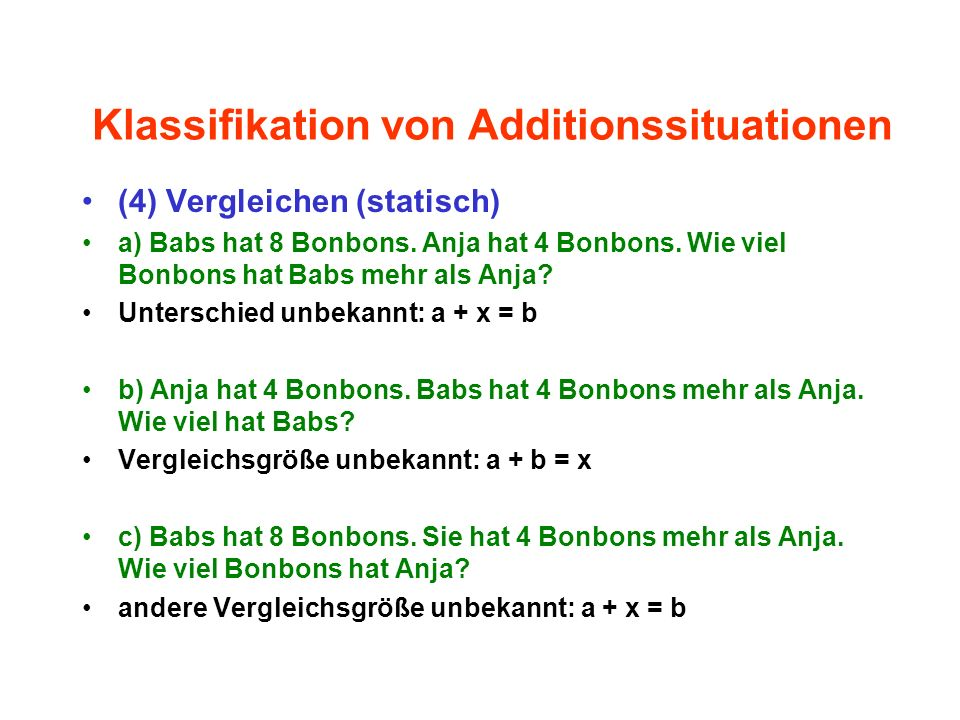 Klassifikation von Additionssituationen