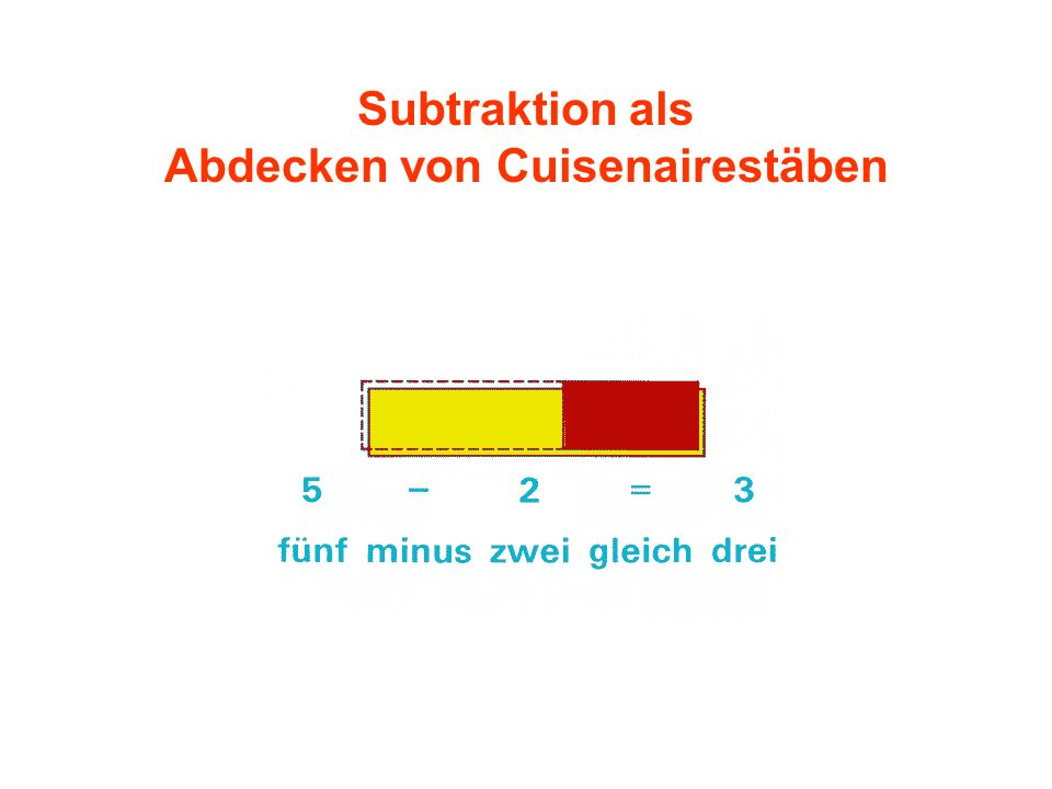 Subtraktion als Abdecken von Cuisenairestäben