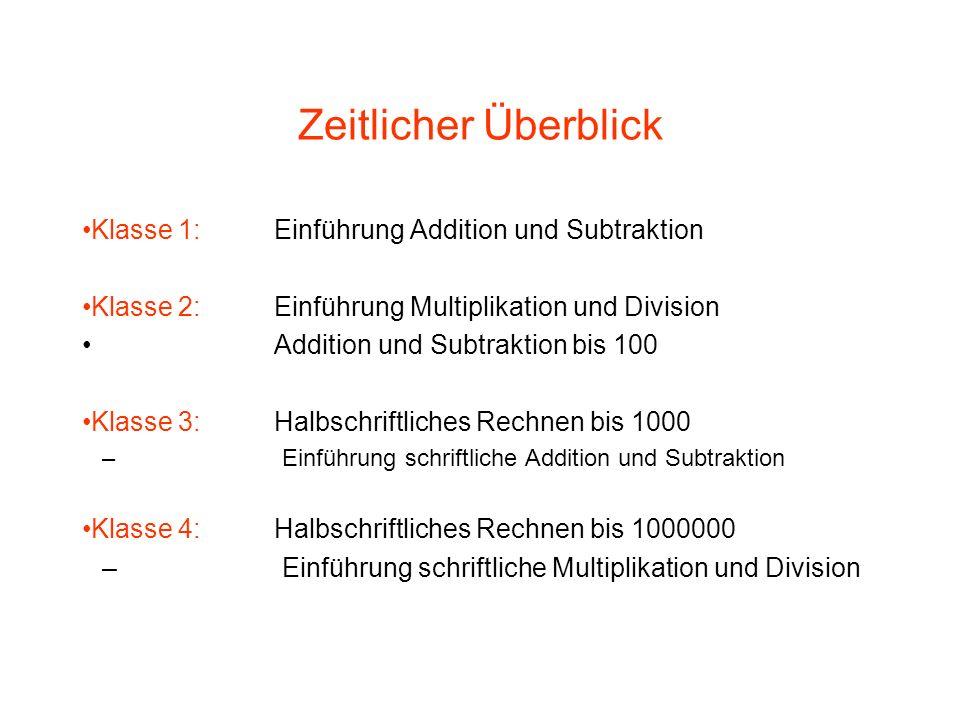 Zeitlicher Überblick Klasse 1: Einführung Addition und Subtraktion