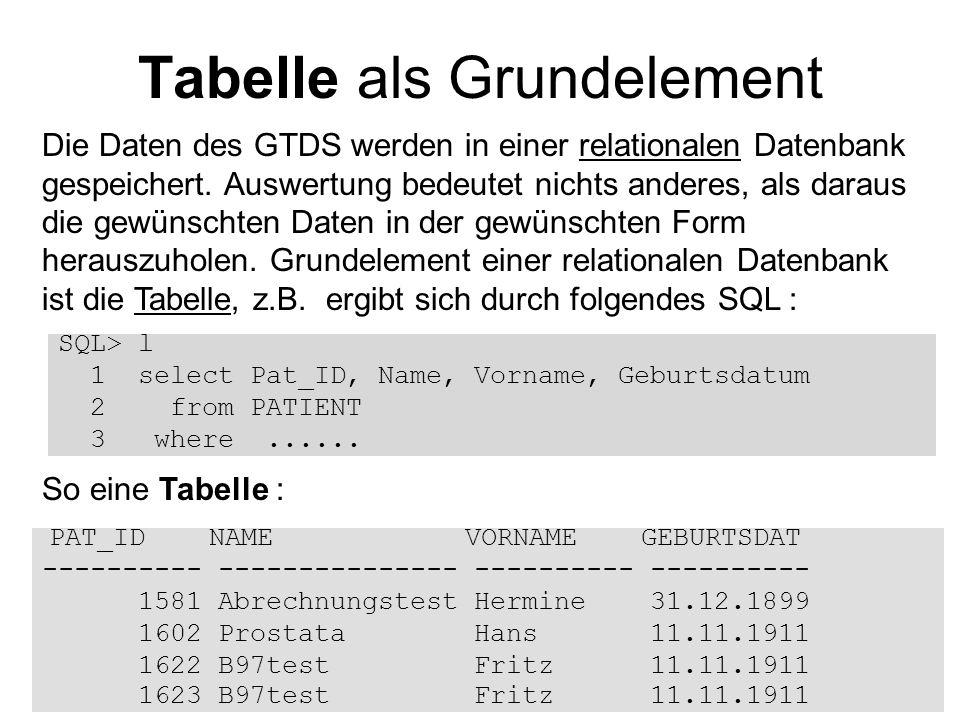 Tabelle als Grundelement
