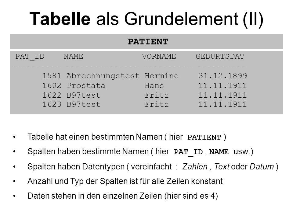 Tabelle als Grundelement (II)