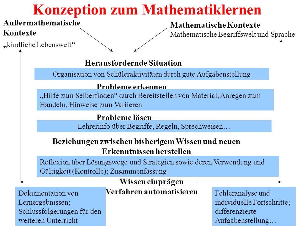 Konzeption zum Mathematiklernen