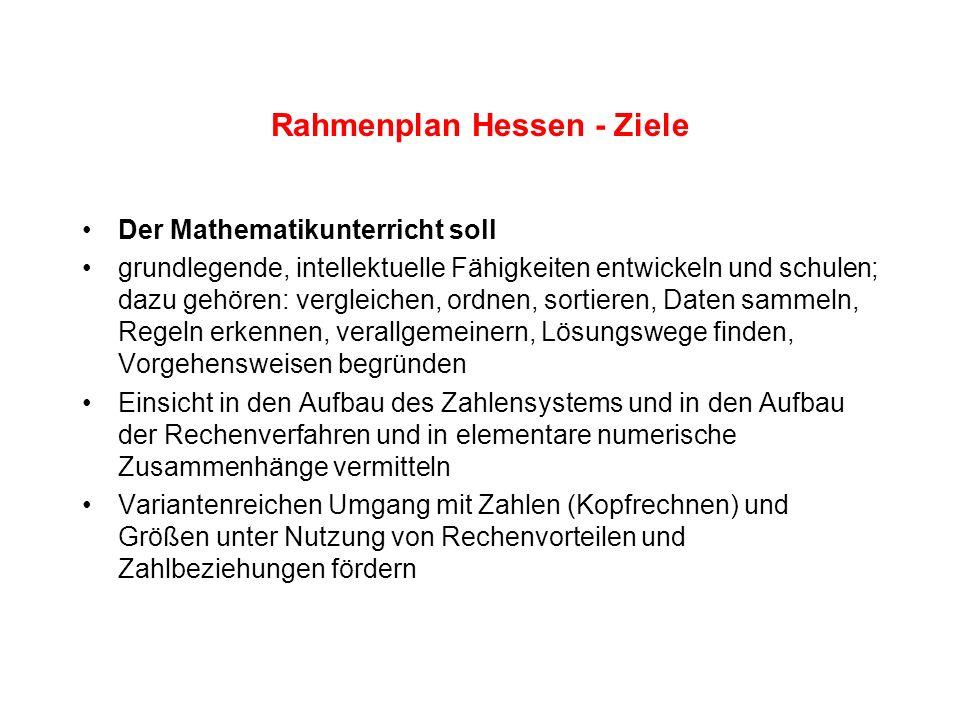 Rahmenplan Hessen - Ziele