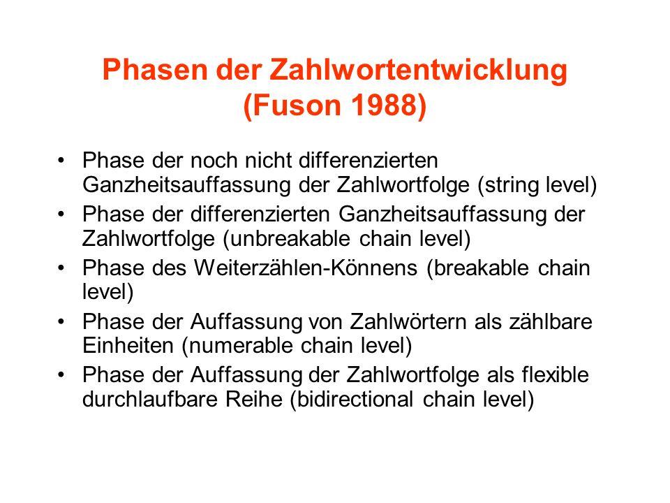 Phasen der Zahlwortentwicklung (Fuson 1988)