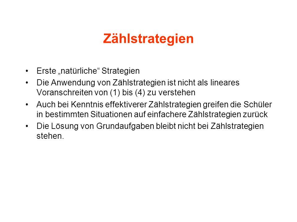 """Zählstrategien Erste """"natürliche Strategien"""