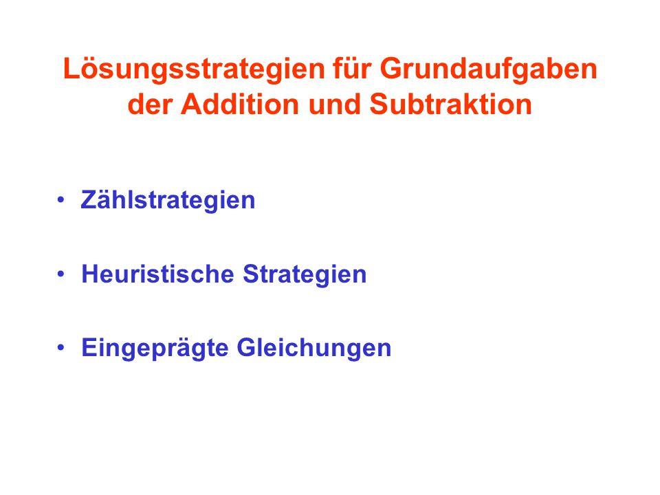 Lösungsstrategien für Grundaufgaben der Addition und Subtraktion