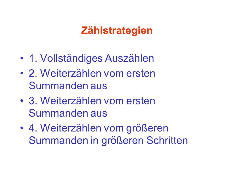 Zählstrategien 1. Vollständiges Auszählen. 2. Weiterzählen vom ersten Summanden aus. 3. Weiterzählen vom ersten Summanden aus.