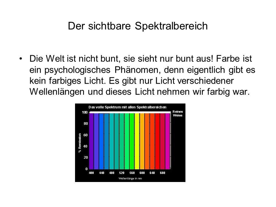 Der sichtbare Spektralbereich
