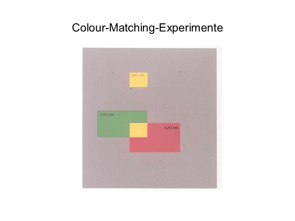 Colour-Matching-Experimente