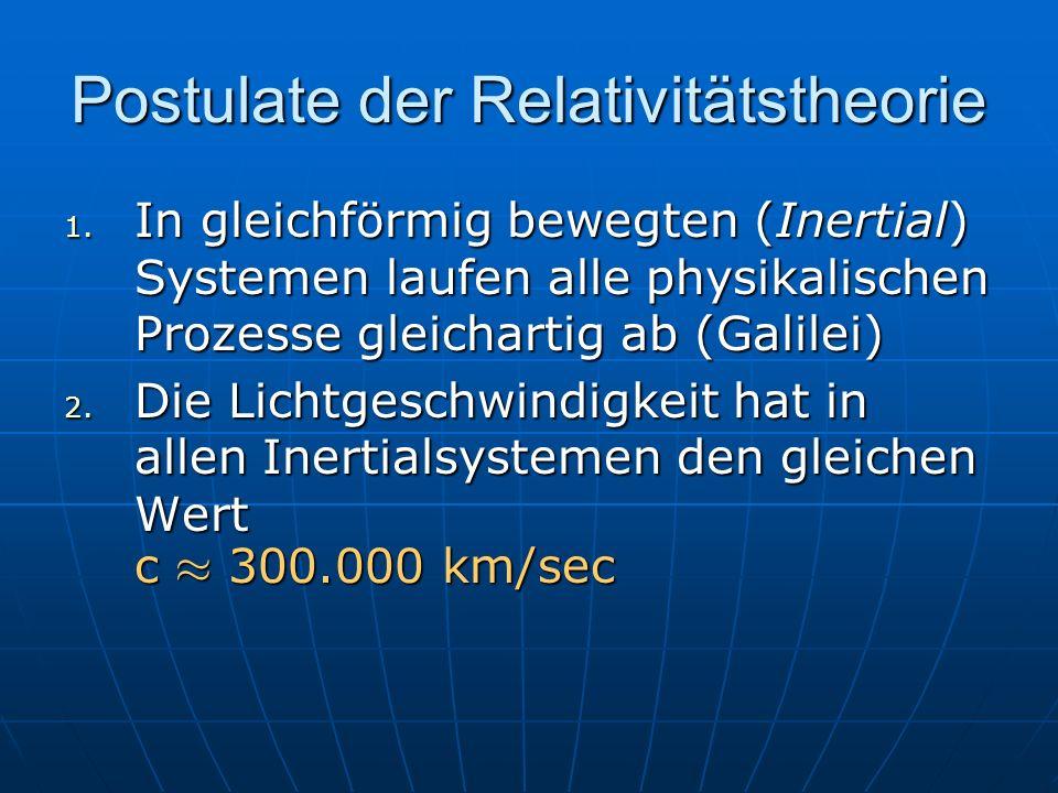Postulate der Relativitätstheorie