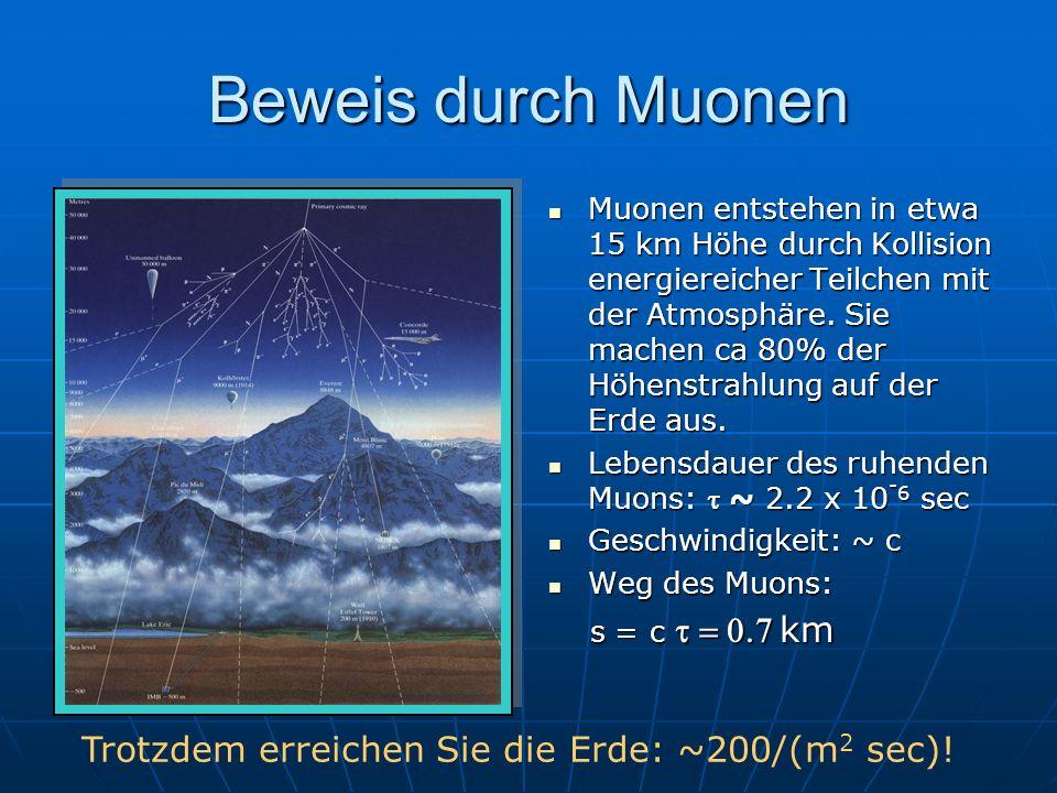 Beweis durch Muonen Trotzdem erreichen Sie die Erde: ~200/(m2 sec)!