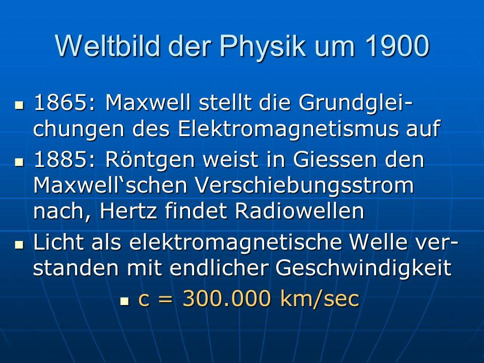 Weltbild der Physik um 19001865: Maxwell stellt die Grundglei-chungen des Elektromagnetismus auf.