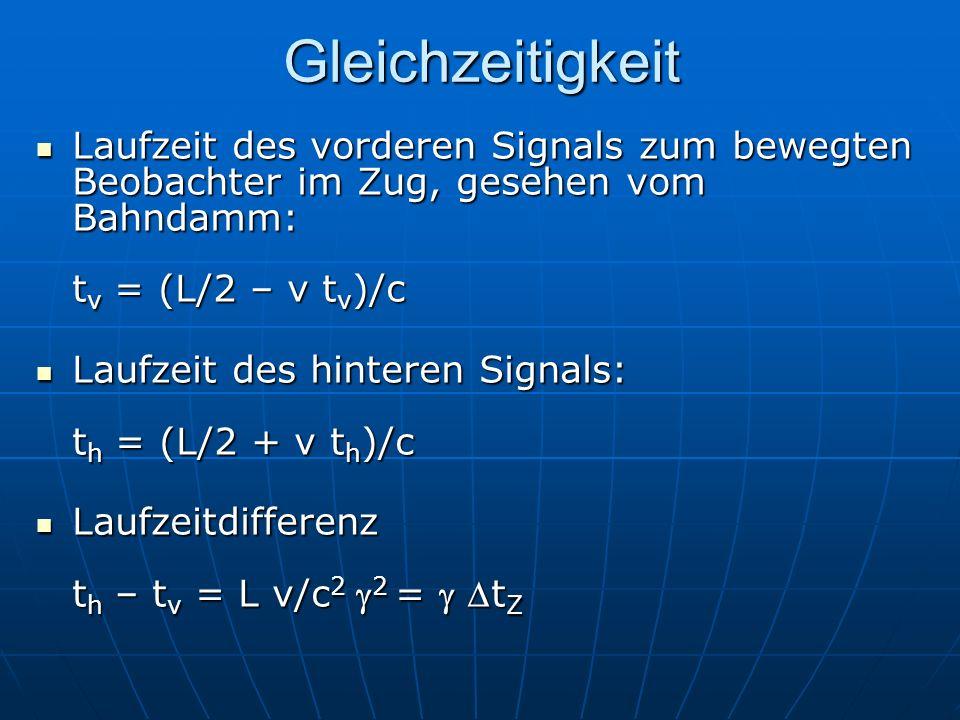Gleichzeitigkeit Laufzeit des vorderen Signals zum bewegten Beobachter im Zug, gesehen vom Bahndamm: tv = (L/2 – v tv)/c.