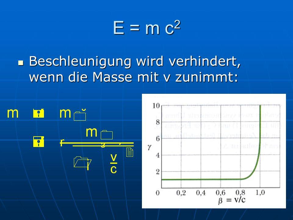 E = m c2 Beschleunigung wird verhindert, wenn die Masse mit v zunimmt: