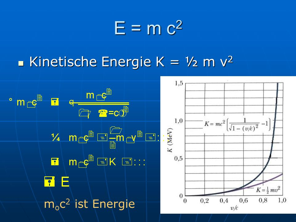 E = m c2 Kinetische Energie K = ½ m v2 moc2 ist Energie