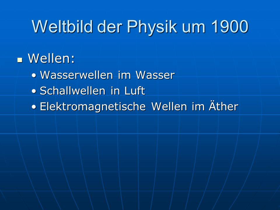 Weltbild der Physik um 1900 Wellen: Wasserwellen im Wasser