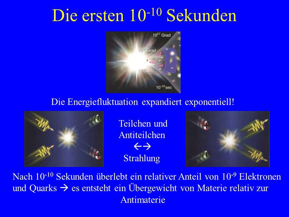 Die ersten 10-10 Sekunden Die Energiefluktuation expandiert exponentiell! Teilchen und. Antiteilchen.
