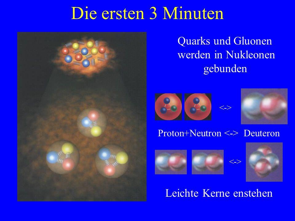 Die ersten 3 Minuten Quarks und Gluonen werden in Nukleonen gebunden