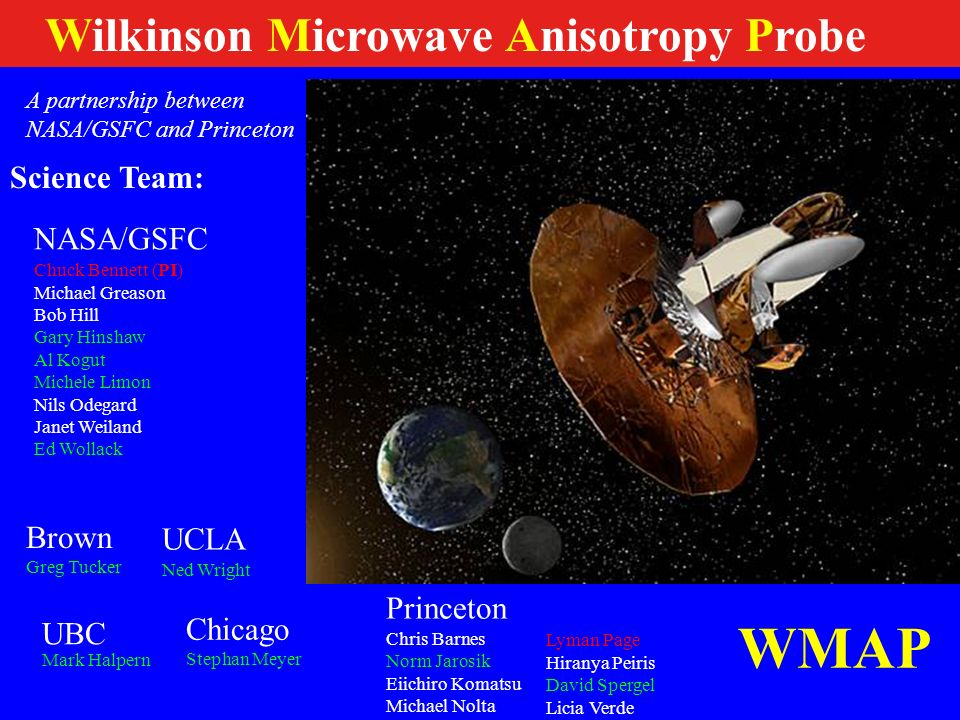 WMAP Wilkinson Microwave Anisotropy Probe Science Team: NASA/GSFC