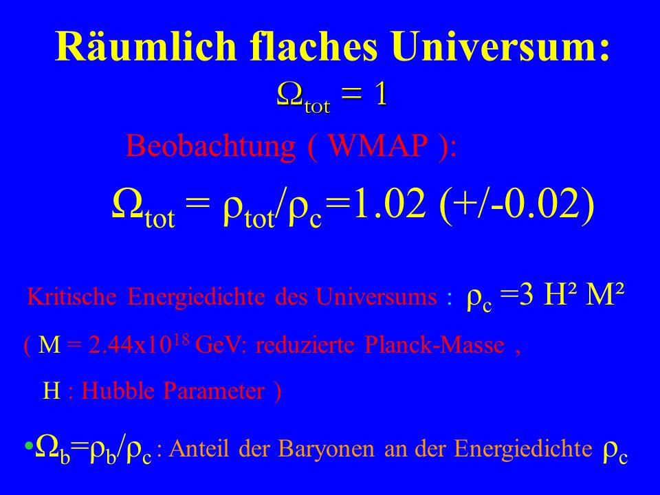 Räumlich flaches Universum: Ωtot = 1