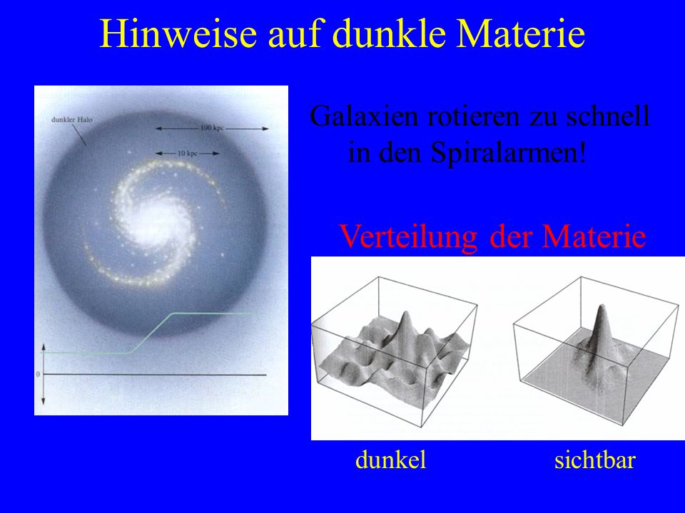 Hinweise auf dunkle Materie