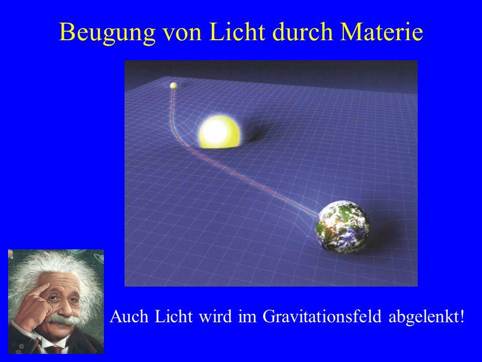 Beugung von Licht durch Materie