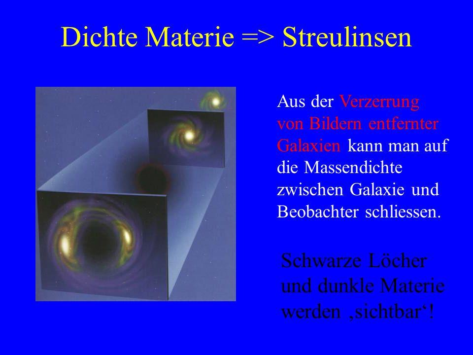 Dichte Materie => Streulinsen