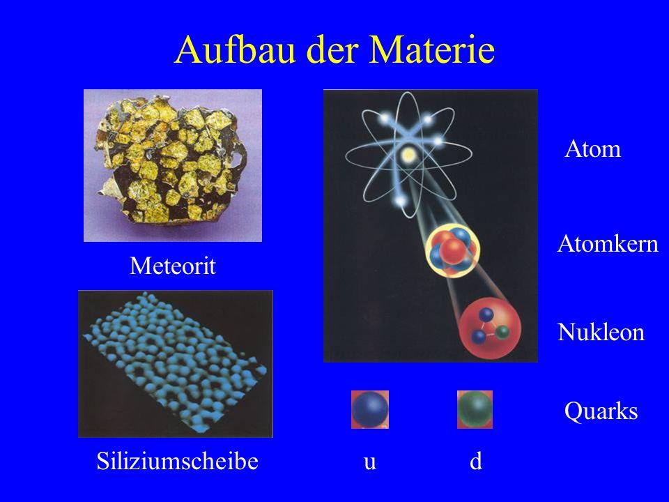 Aufbau der Materie Atom Atomkern Meteorit Nukleon Quarks