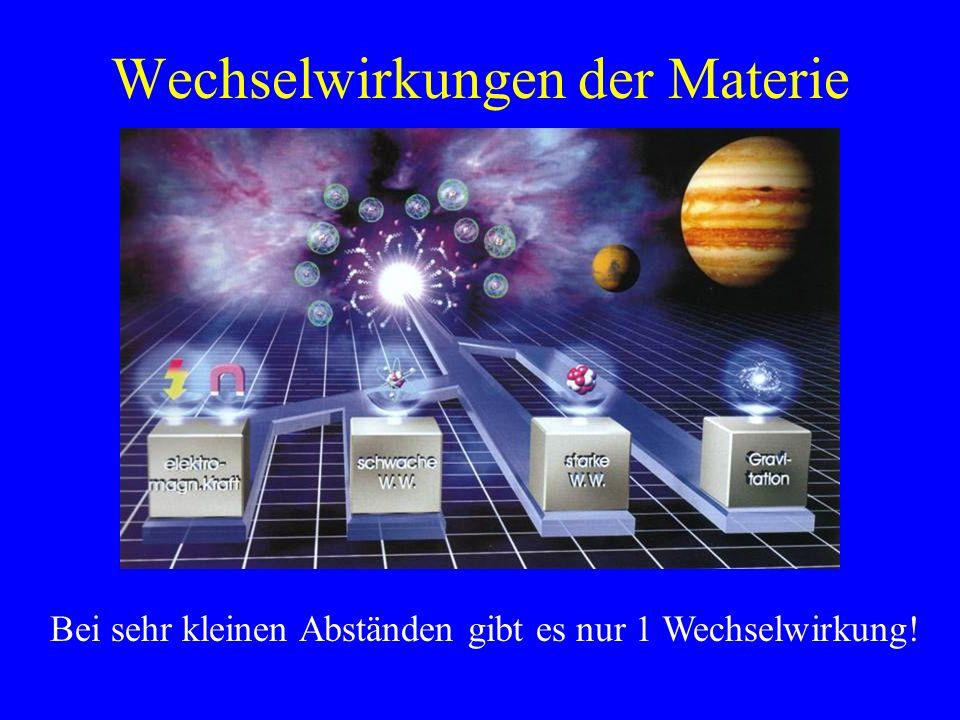 Wechselwirkungen der Materie