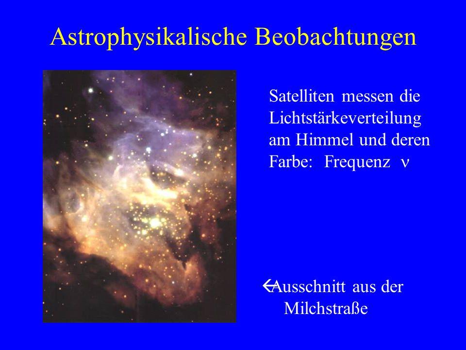 Astrophysikalische Beobachtungen